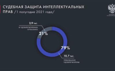 Председатель ВС РФ рассказал о делах, осложненных иностранным элементом